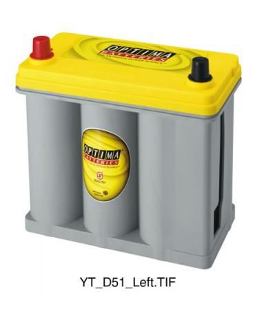 Batteries Optima
